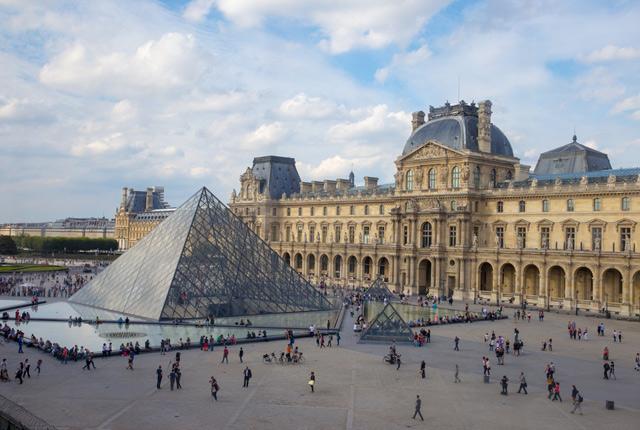Visiter les Musees de Paris