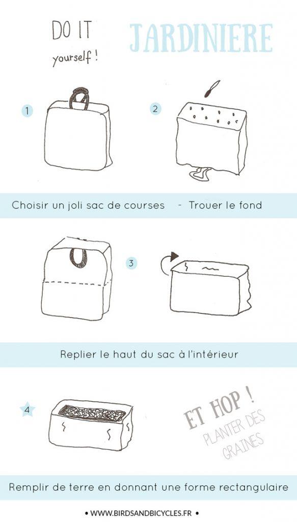 DIY Fabriquer une jardinière dans un sac de courses!