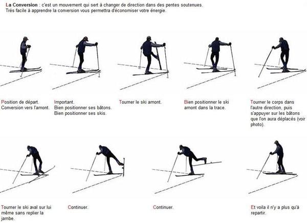camp de ski suisse
