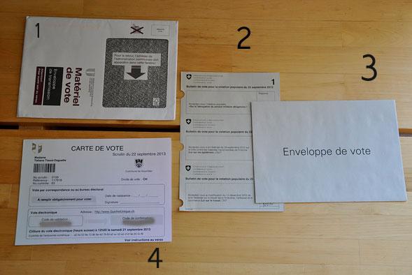 Comment ça marche de voter en Suisse?