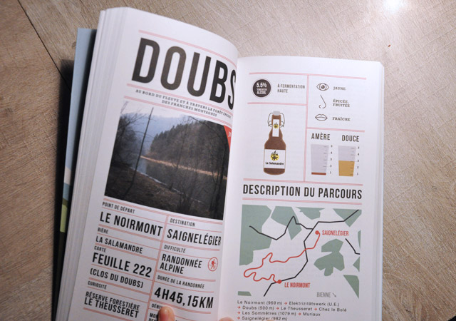 Guide rando biere suisse-photo YPFL
