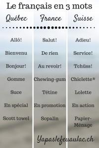 Mots québécois, mots suisses - tableau de correspondances