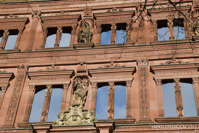 Visite autour du château d'Heidelberg