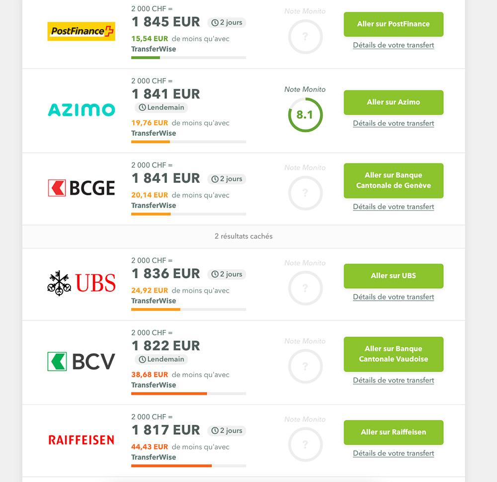 Avant de transférer de l'argent sur un compte étranger, conseil: comparez les frais des différents services!